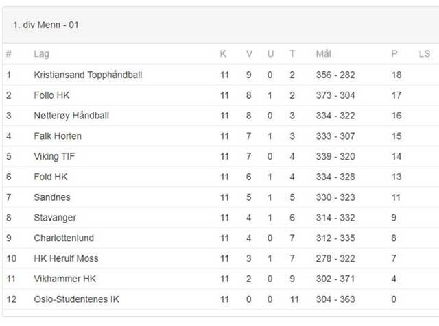 2021 TABELL 1.-divisjon-menn-halvspilt-serie-nett.jpg