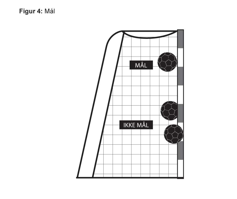 Figur 4 Mål